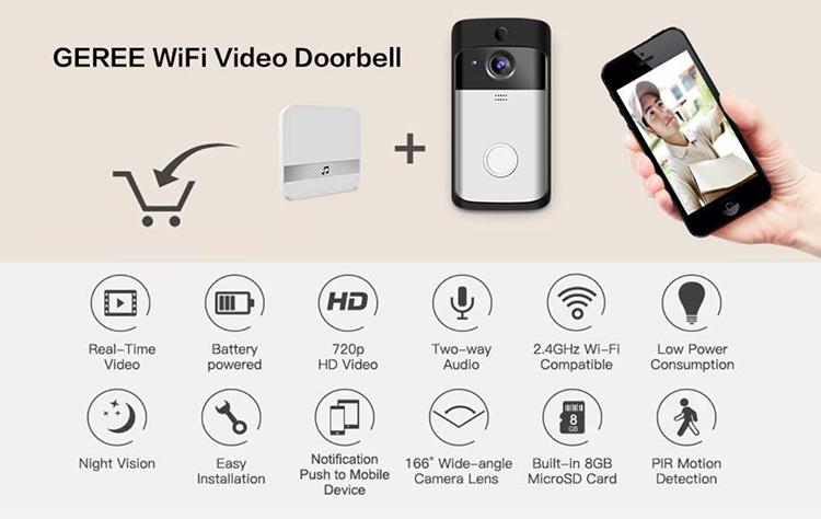 Main Key Features of Video Doorbell