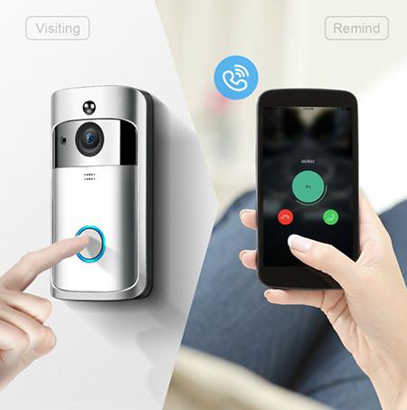 Video Doorbell User Experience