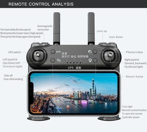 What-is-XPro-Drone