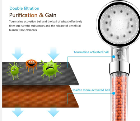 High-Tech Water Filters