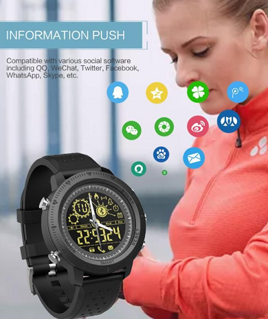 Who Could Benefit from the T-Watch